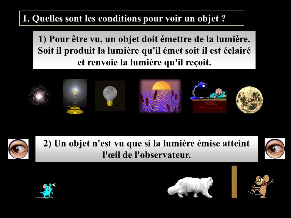 1. Quelles sont les conditions pour voir un objet