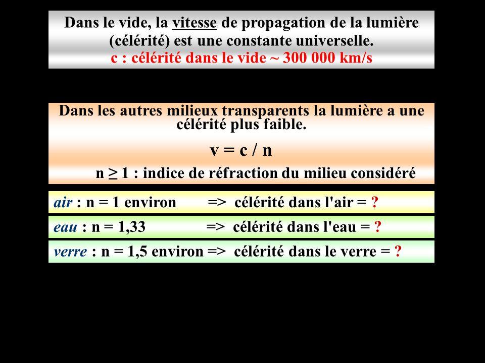 Dans le vide, la vitesse de propagation de la lumière (célérité) est une constante universelle.