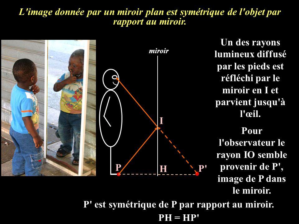 P est symétrique de P par rapport au miroir.