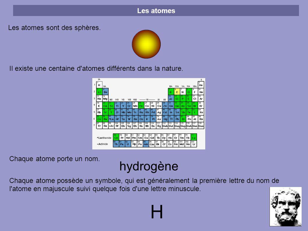 H hydrogène Les atomes Les atomes sont des sphères.