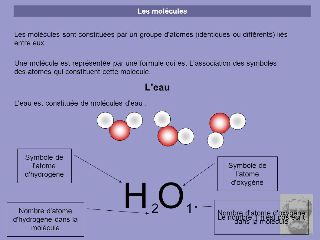 Les molécules Les molécules sont constituées par un groupe d atomes (identiques ou différents) liés entre eux.