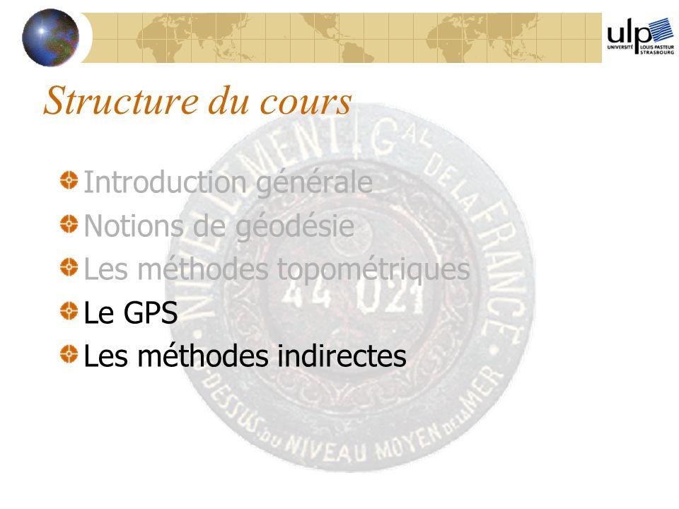 Structure du cours Introduction générale Notions de géodésie