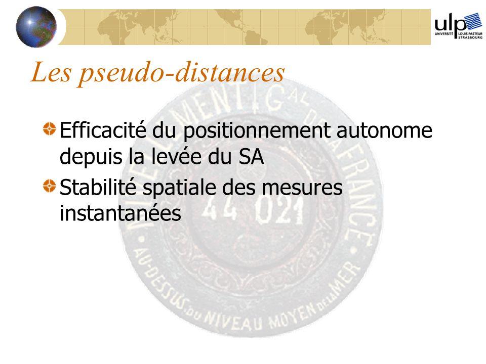Les pseudo-distances Efficacité du positionnement autonome depuis la levée du SA.