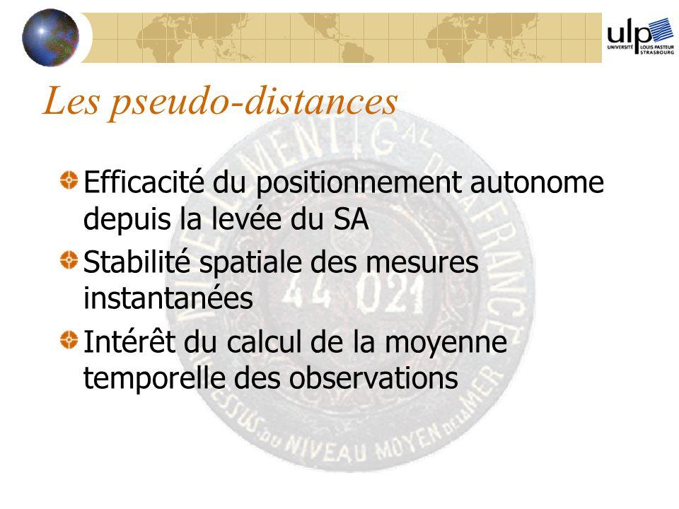 Les pseudo-distances Efficacité du positionnement autonome depuis la levée du SA. Stabilité spatiale des mesures instantanées.
