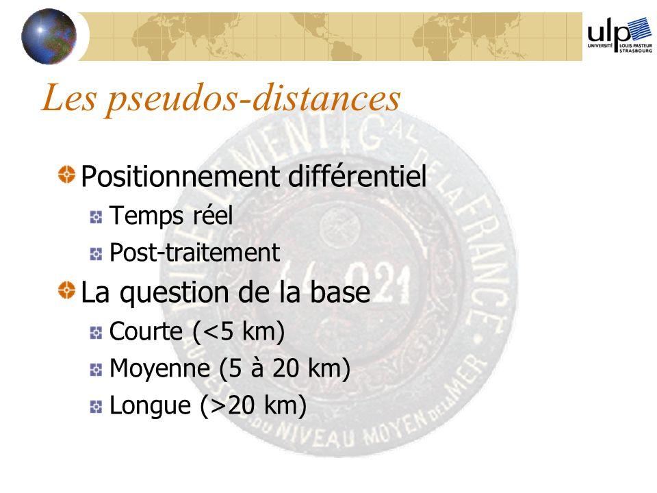 Les pseudos-distances