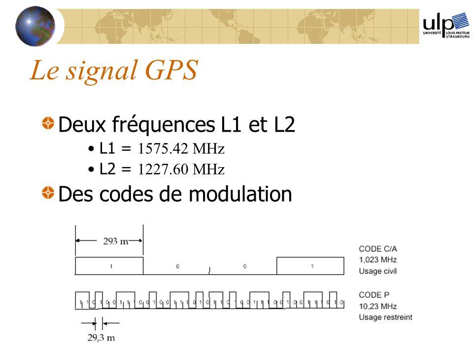 Le signal GPS Deux fréquences L1 et L2 Des codes de modulation