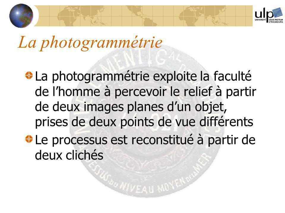 La photogrammétrie
