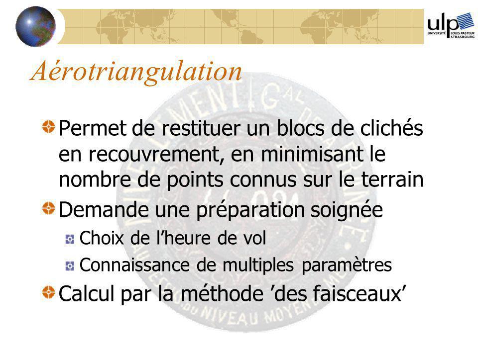 Aérotriangulation Permet de restituer un blocs de clichés en recouvrement, en minimisant le nombre de points connus sur le terrain.