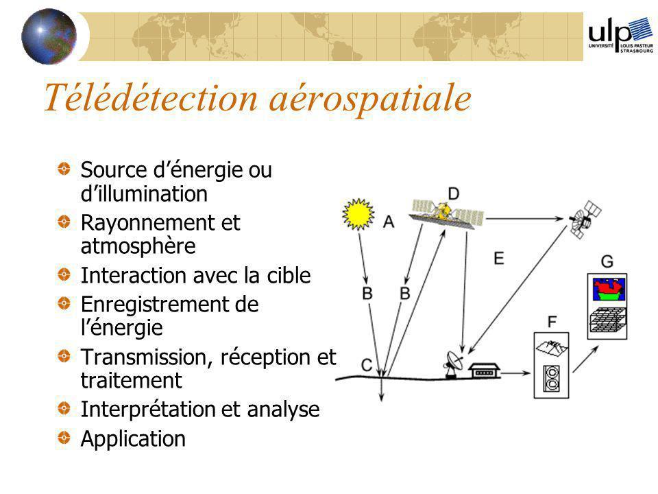 Télédétection aérospatiale