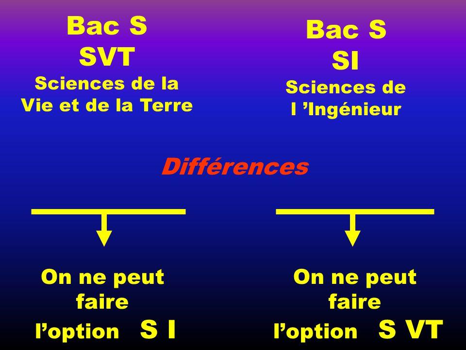 Bac S Bac S SVT SI Différences On ne peut faire l'option S I