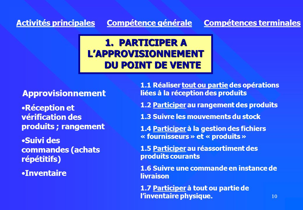 L'APPROVISIONNEMENT DU POINT DE VENTE