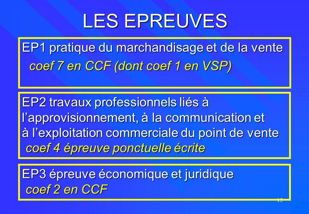 LES EPREUVES EP1 pratique du marchandisage et de la vente