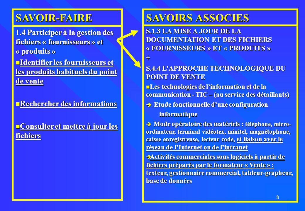 SAVOIR-FAIRE SAVOIRS ASSOCIES