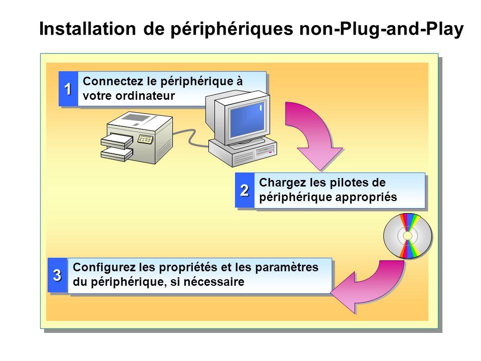 Installation de périphériques non-Plug-and-Play