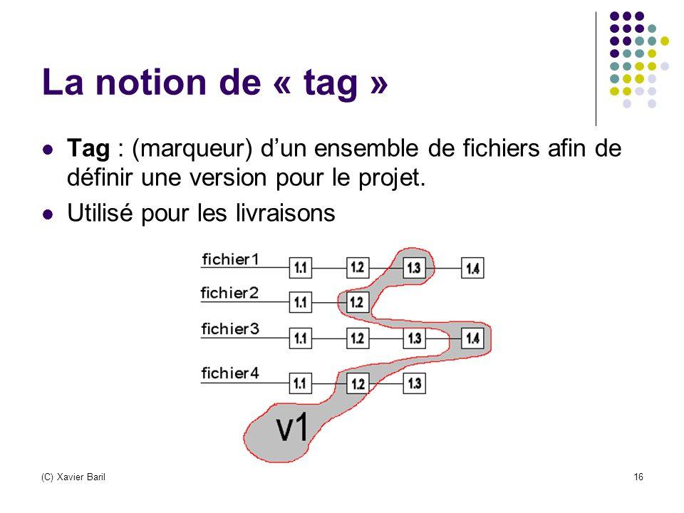 La notion de « tag » Tag : (marqueur) d'un ensemble de fichiers afin de définir une version pour le projet.