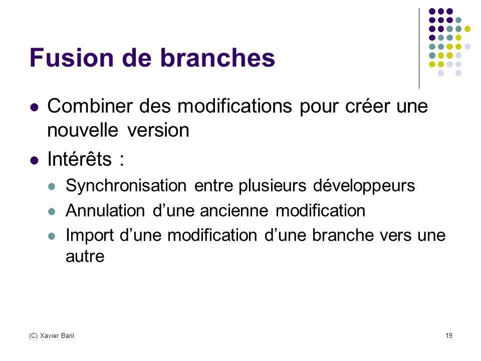 Fusion de branches Combiner des modifications pour créer une nouvelle version. Intérêts : Synchronisation entre plusieurs développeurs.