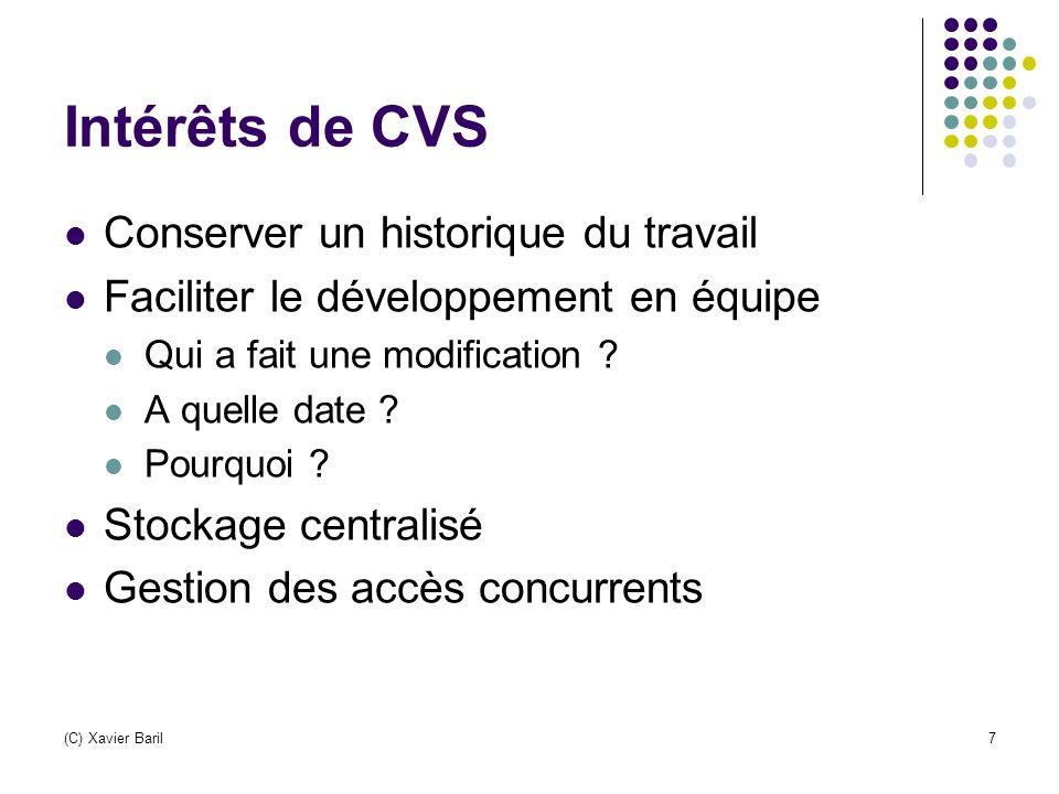 Intérêts de CVS Conserver un historique du travail