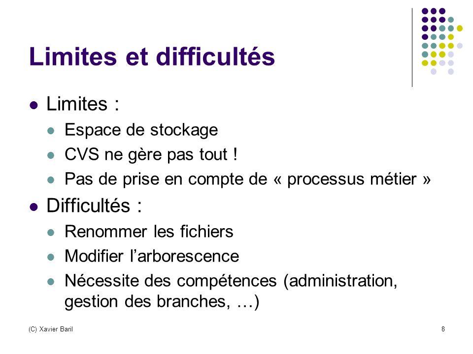 Limites et difficultés