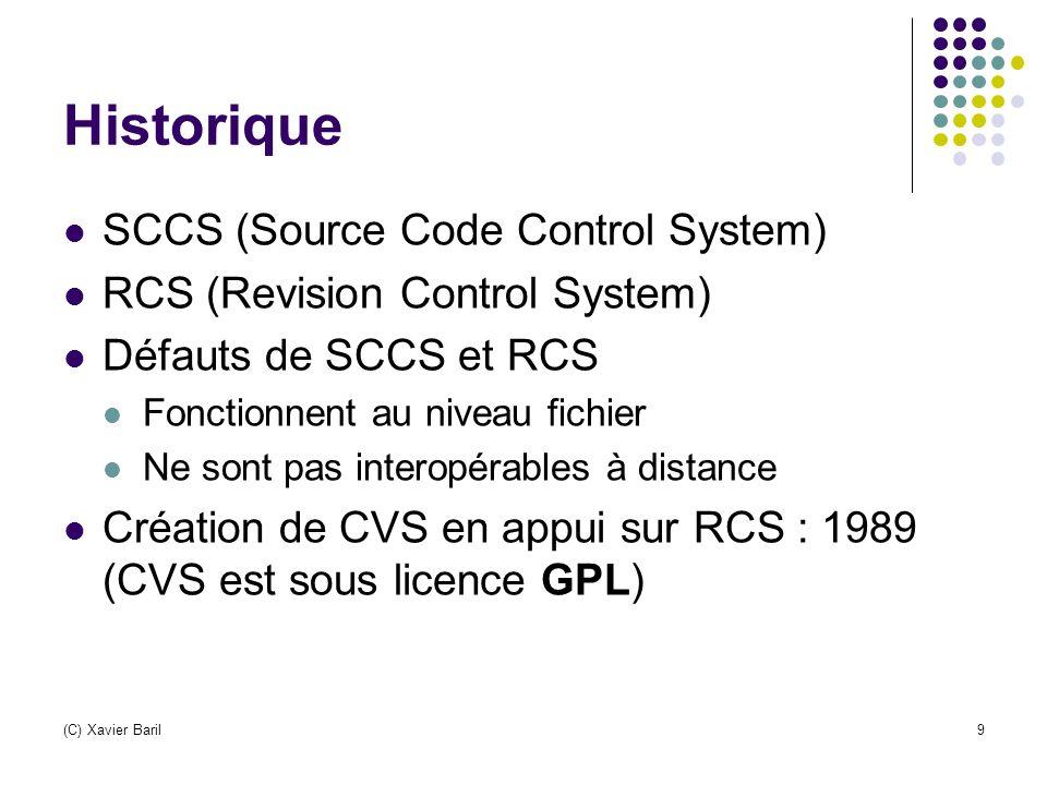 Historique SCCS (Source Code Control System)
