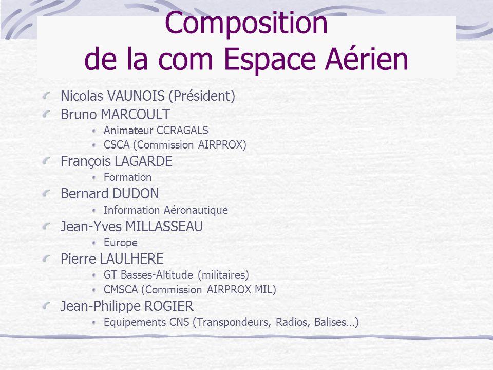Composition de la com Espace Aérien
