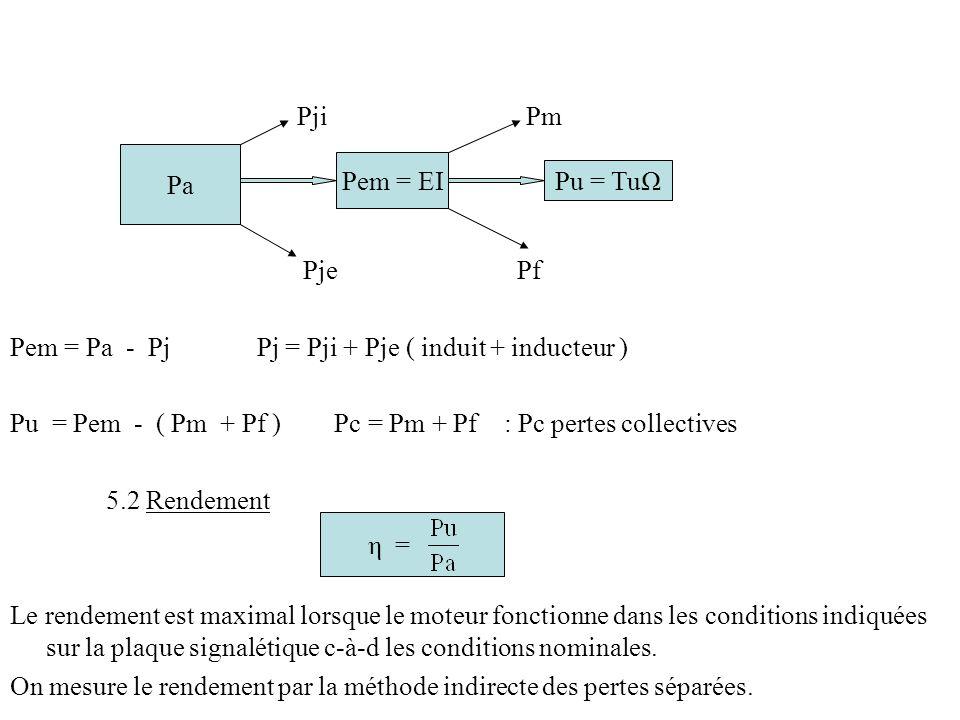Pji Pm Pje Pf. Pem = Pa - Pj Pj = Pji + Pje ( induit + inducteur )