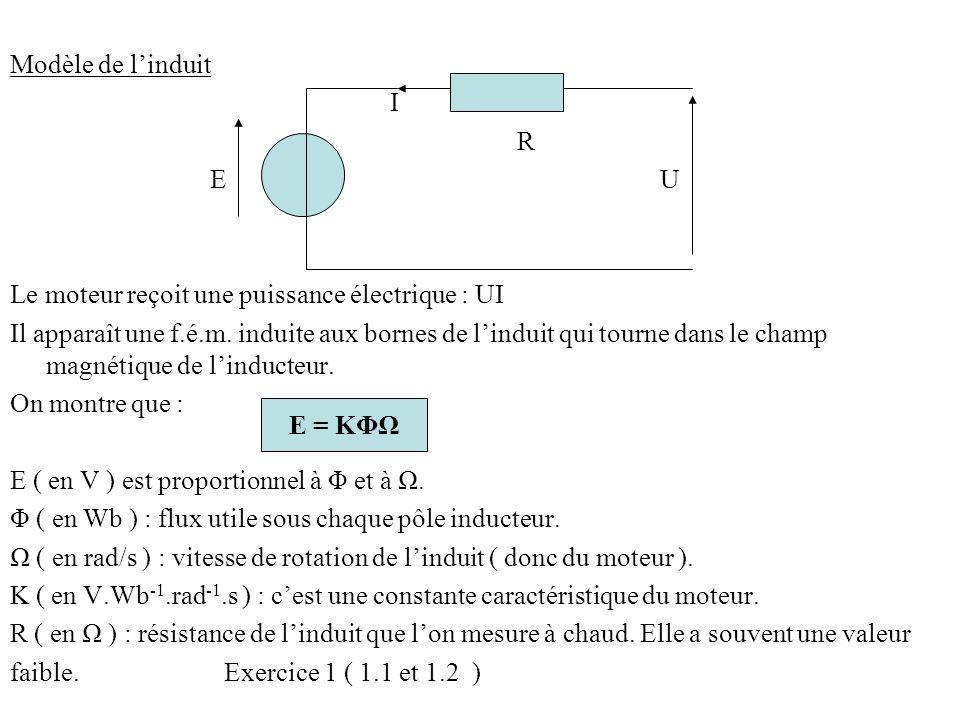 Modèle de l'induit I. R. E U. Le moteur reçoit une puissance électrique : UI.