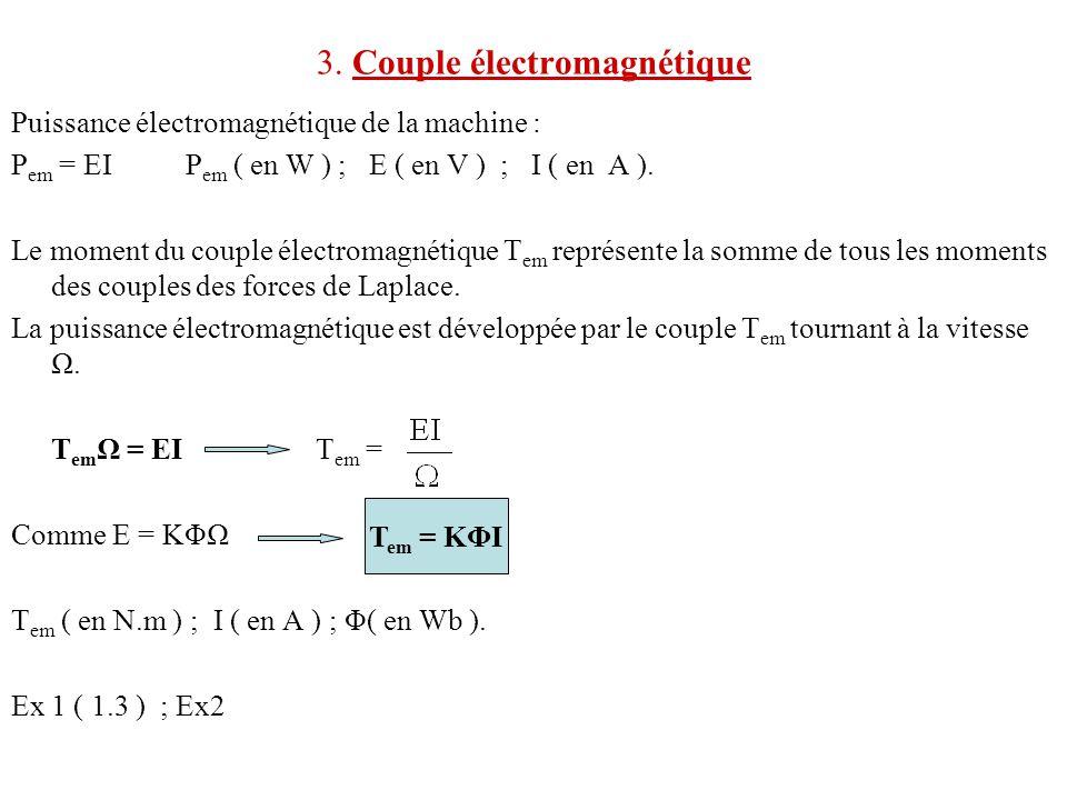 3. Couple électromagnétique