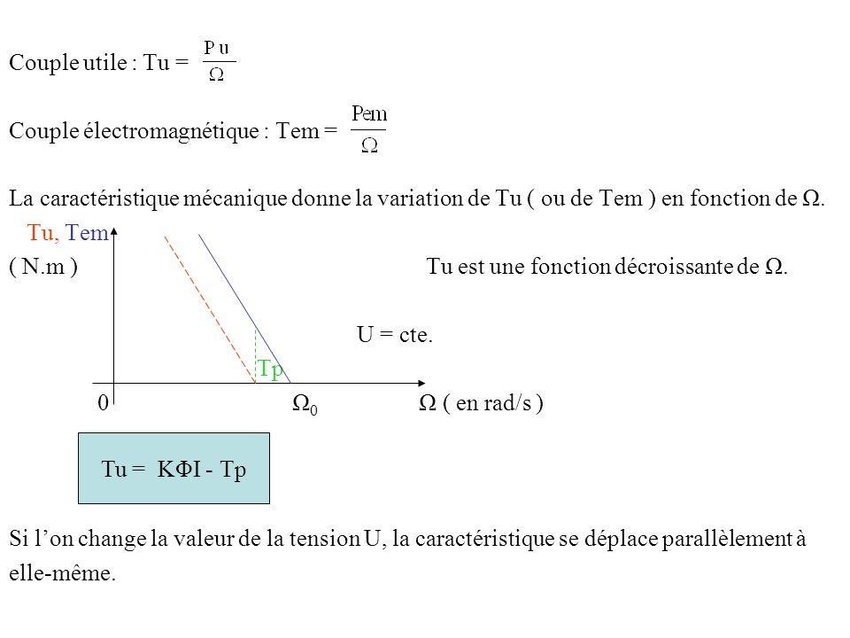 Couple utile : Tu = Couple électromagnétique : Tem = La caractéristique mécanique donne la variation de Tu ( ou de Tem ) en fonction de Ω.
