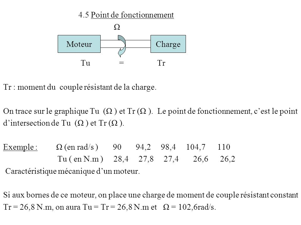 4.5 Point de fonctionnement
