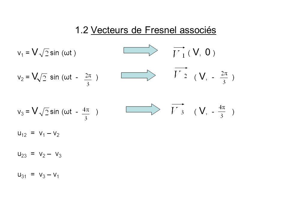 1.2 Vecteurs de Fresnel associés