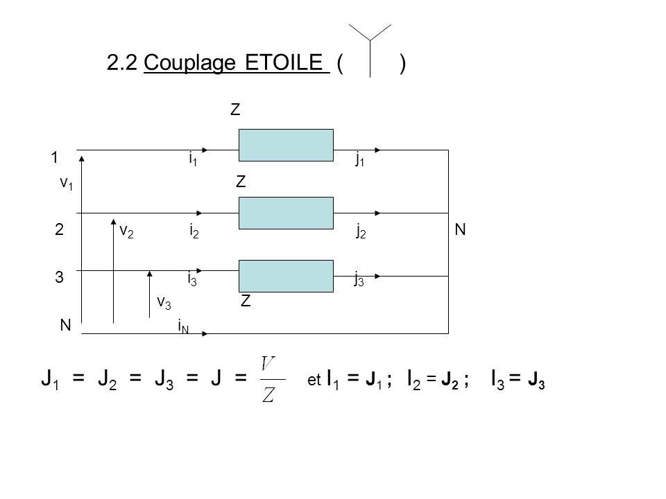 J1 = J2 = J3 = J = et I1 = J1 ; I2 = J2 ; I3 = J3