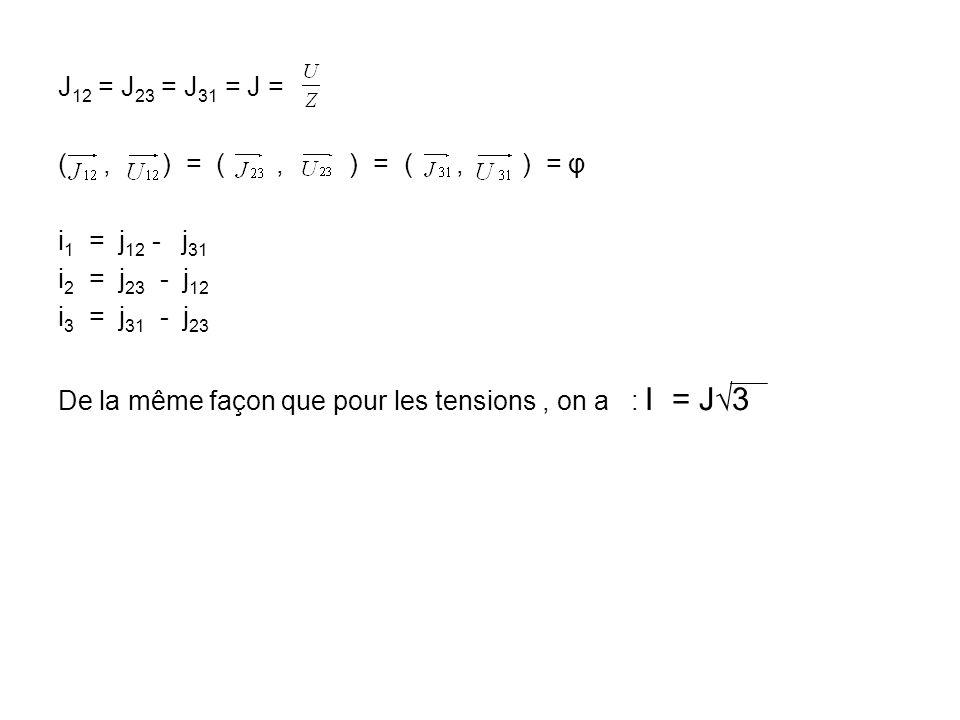 J12 = J23 = J31 = J = ( , ) = ( , ) = ( , ) = φ. i1 = j12 - j31.