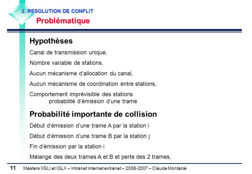 Probabilité importante de collision