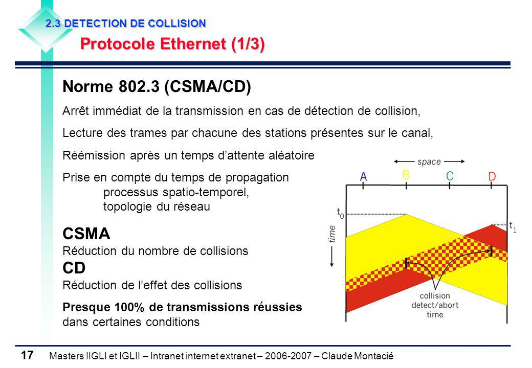 2.3 DETECTION DE COLLISION