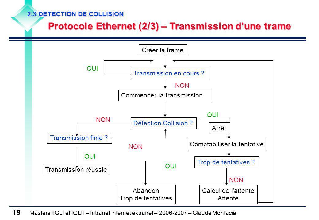 Protocole Ethernet (2/3) – Transmission d'une trame