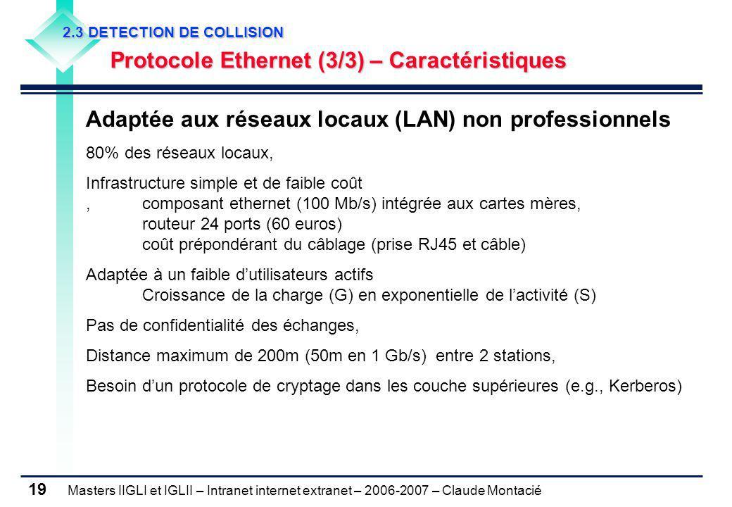 Adaptée aux réseaux locaux (LAN) non professionnels