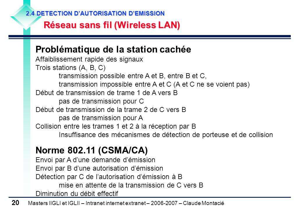 2.4 DETECTION D'AUTORISATION D'EMISSION