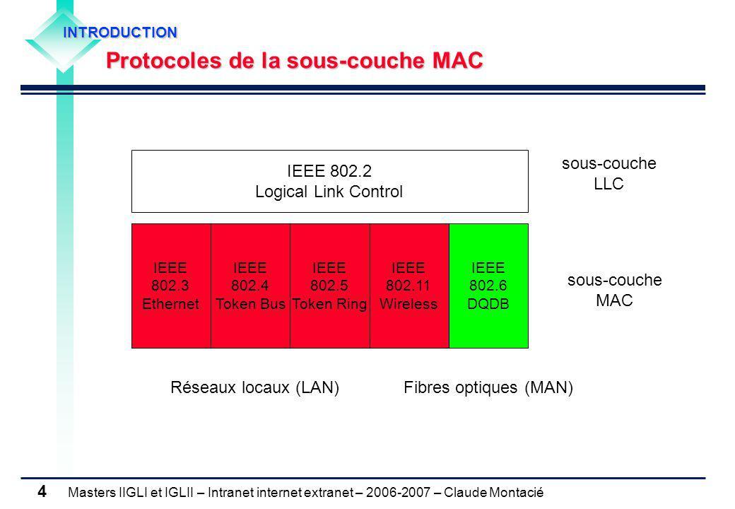 Protocoles de la sous-couche MAC