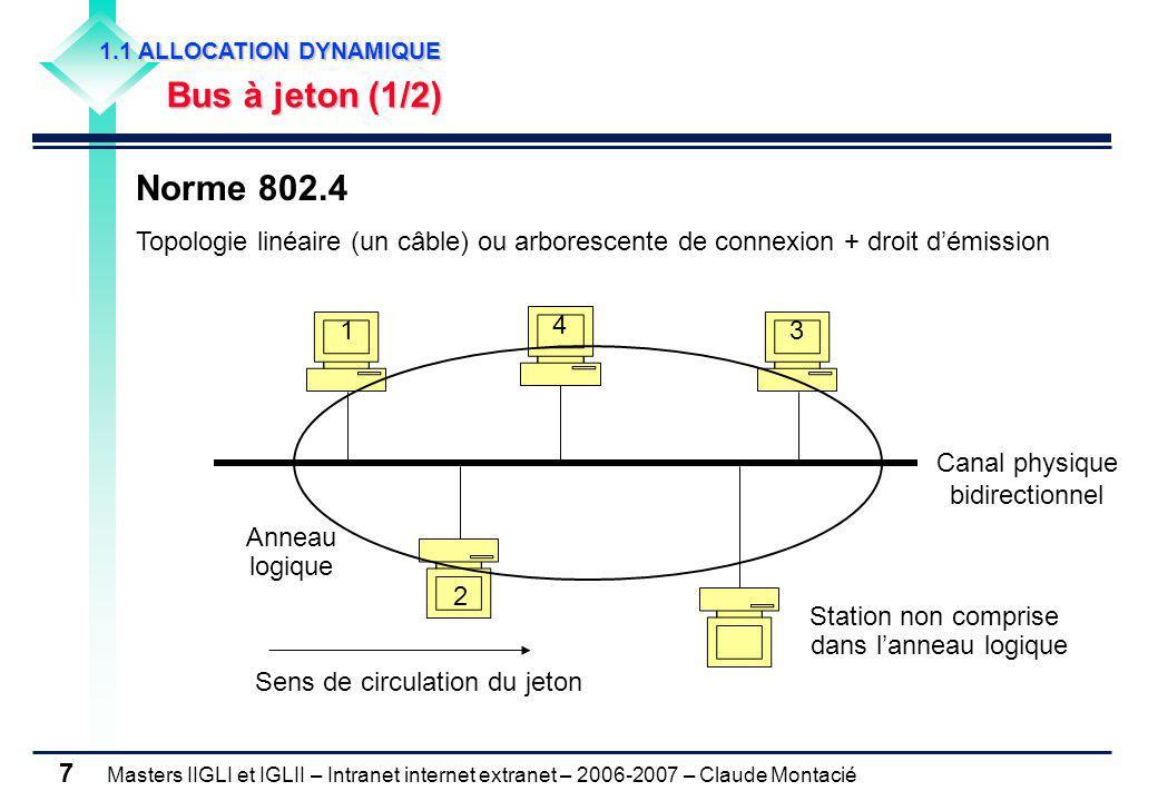1.1 ALLOCATION DYNAMIQUE Bus à jeton (1/2) Norme 802.4. Topologie linéaire (un câble) ou arborescente de connexion + droit d'émission.