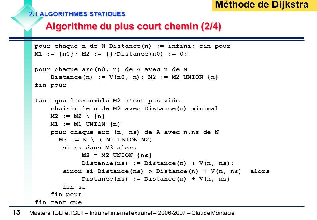 Méthode de Dijkstra Algorithme du plus court chemin (2/4)