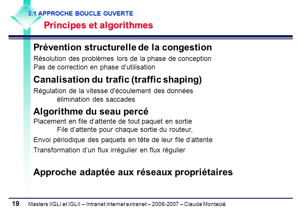 Prévention structurelle de la congestion