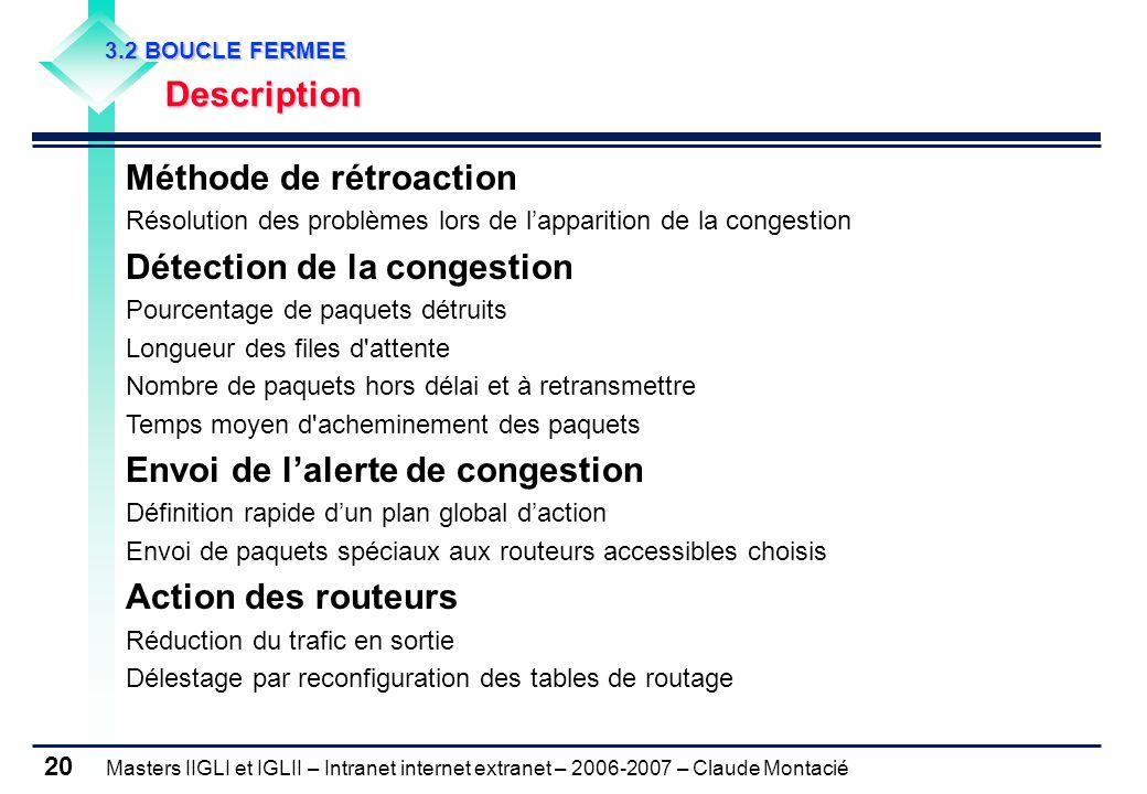 Méthode de rétroaction Détection de la congestion