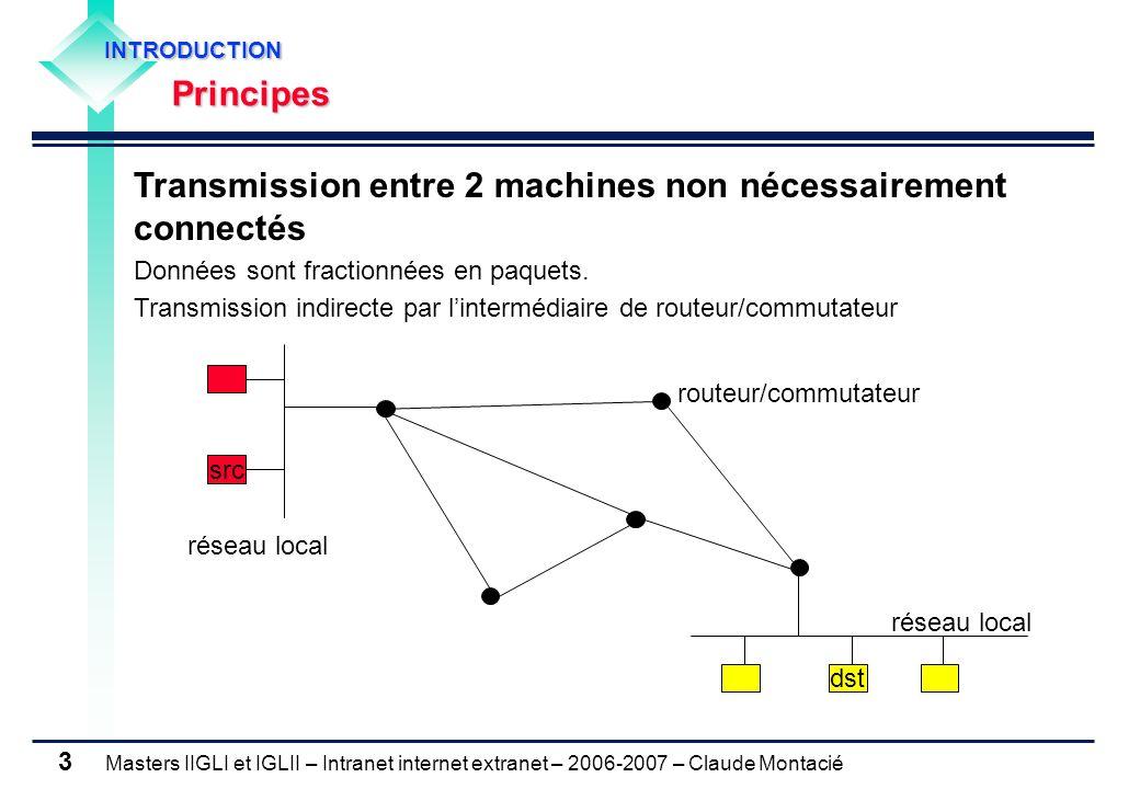 Transmission entre 2 machines non nécessairement connectés