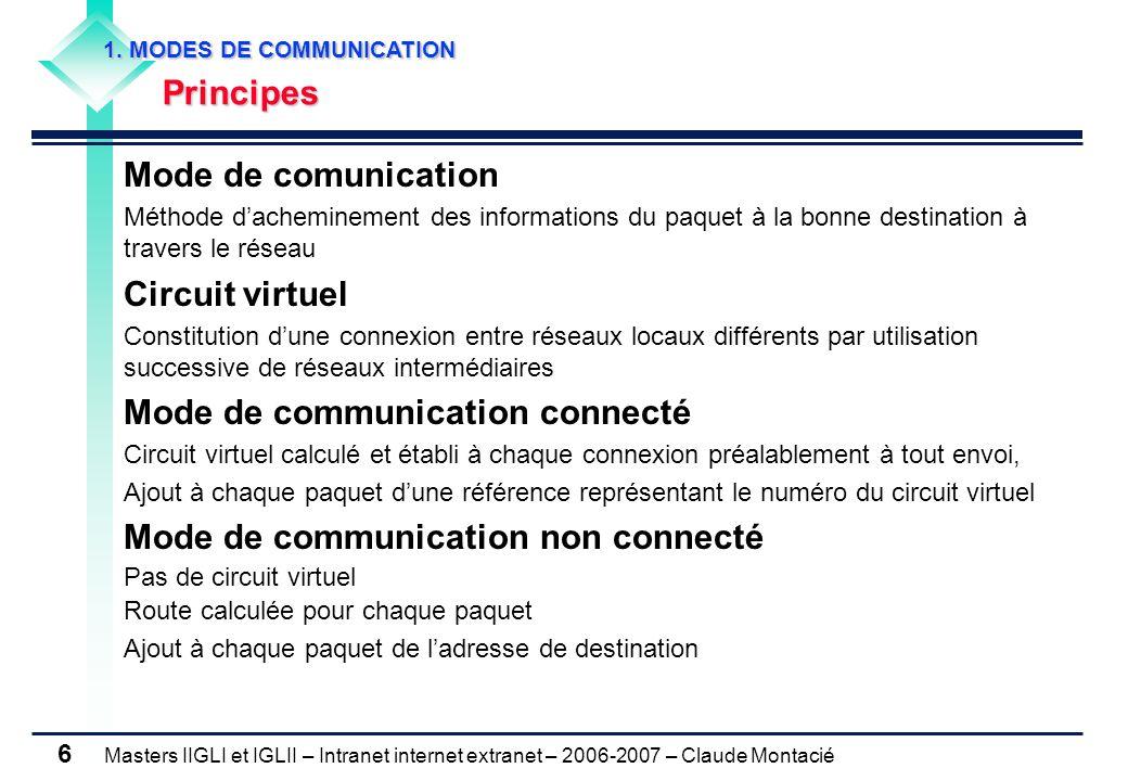 Mode de communication connecté