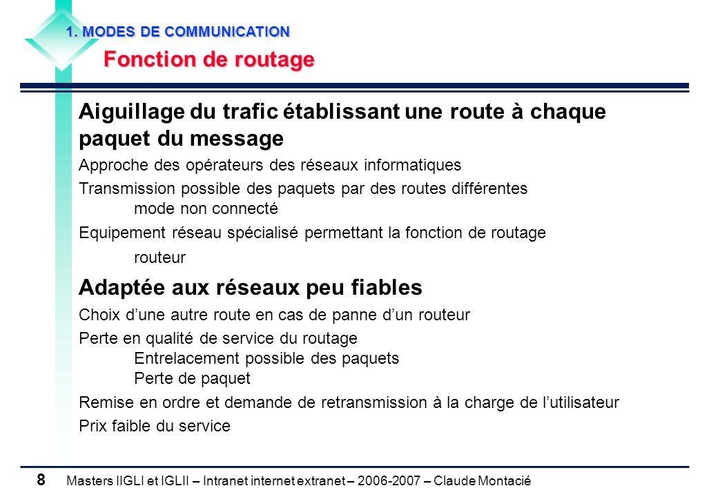Aiguillage du trafic établissant une route à chaque paquet du message