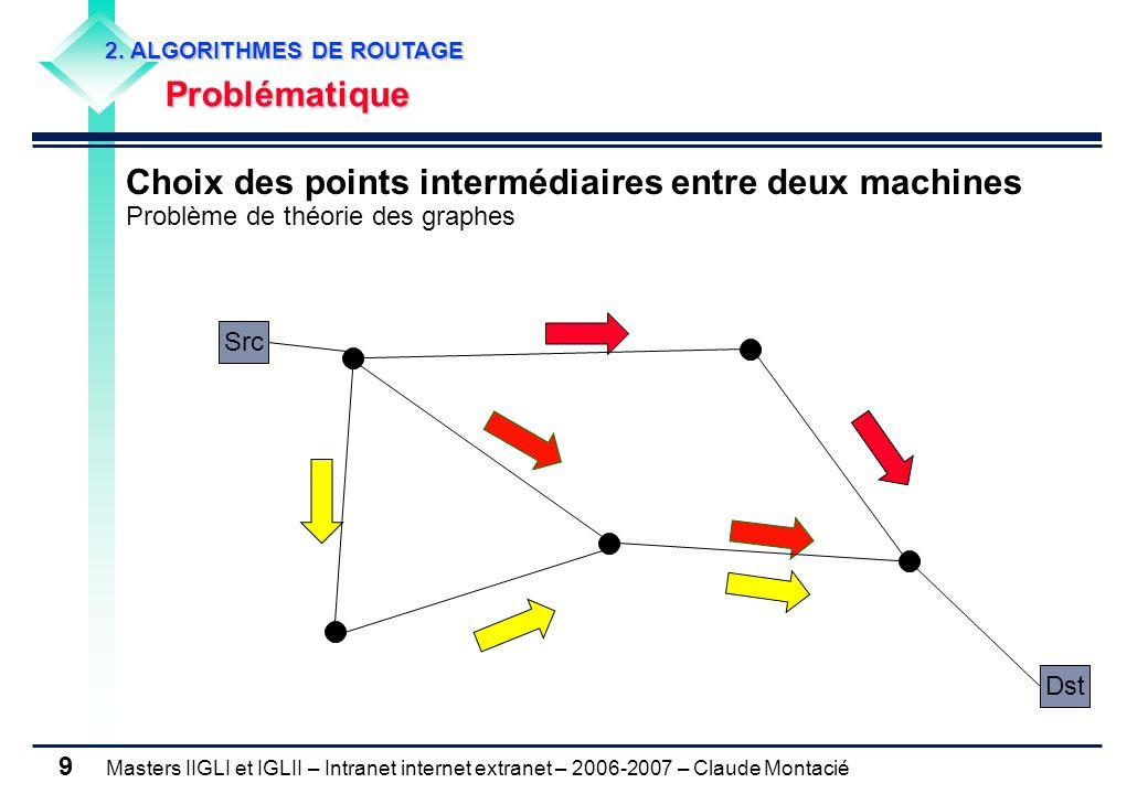 Choix des points intermédiaires entre deux machines