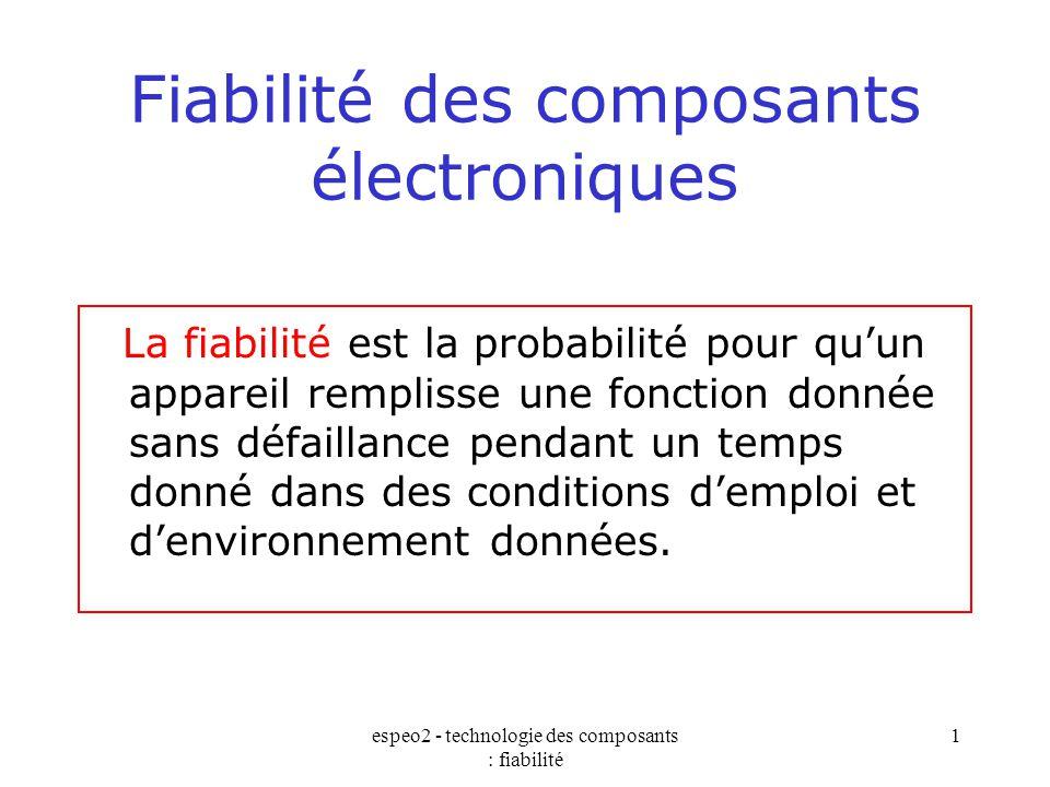 Fiabilité des composants électroniques