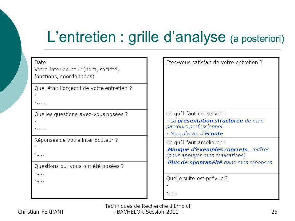 L'entretien : grille d'analyse (a posteriori)