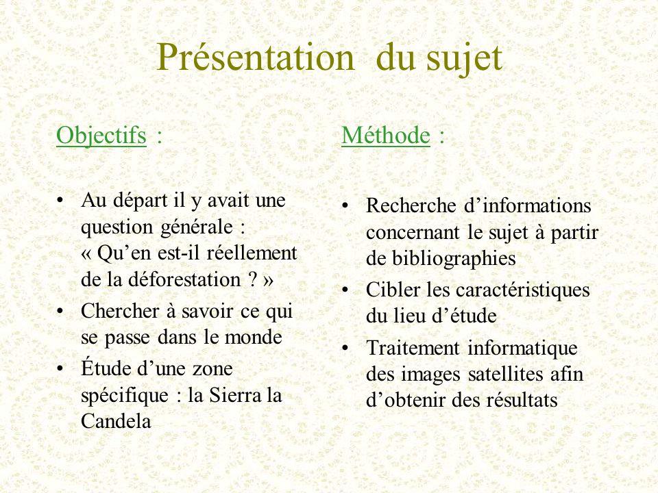 Présentation du sujet Objectifs : Méthode :