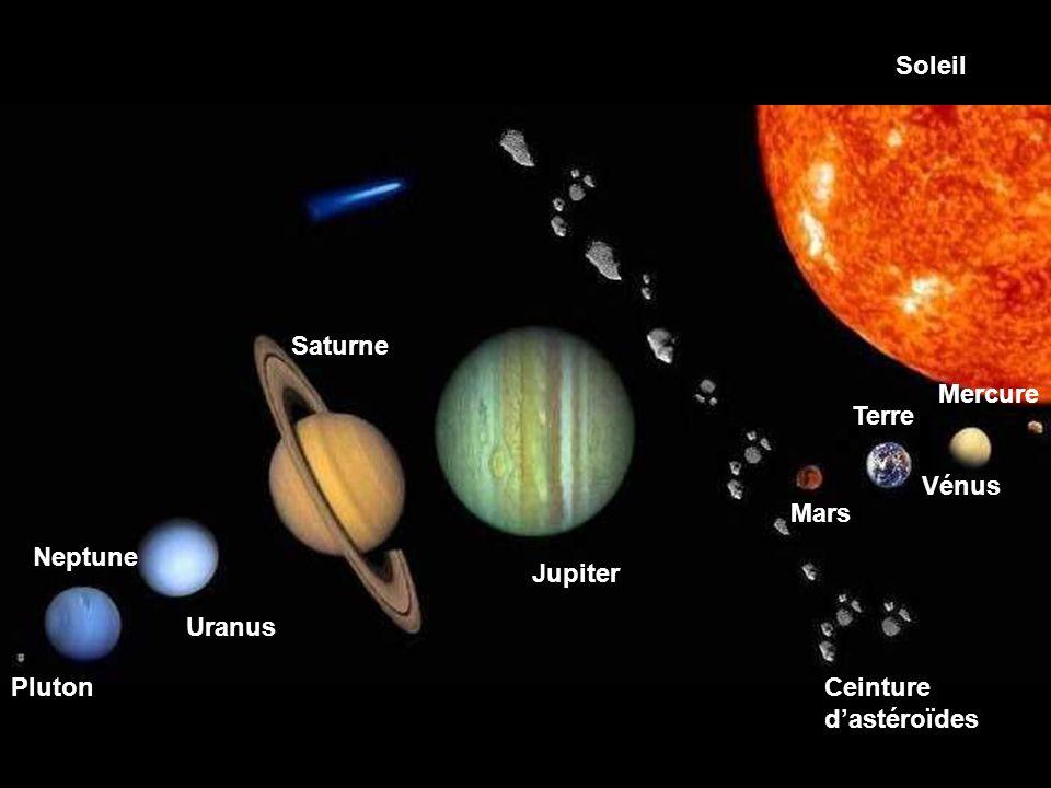 Soleil Saturne Mercure Terre Vénus Mars Neptune Jupiter Uranus Pluton Ceinture d'astéroïdes